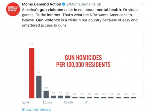 https://twitter.com/momsdemand/status/1158426424090550272?s=21